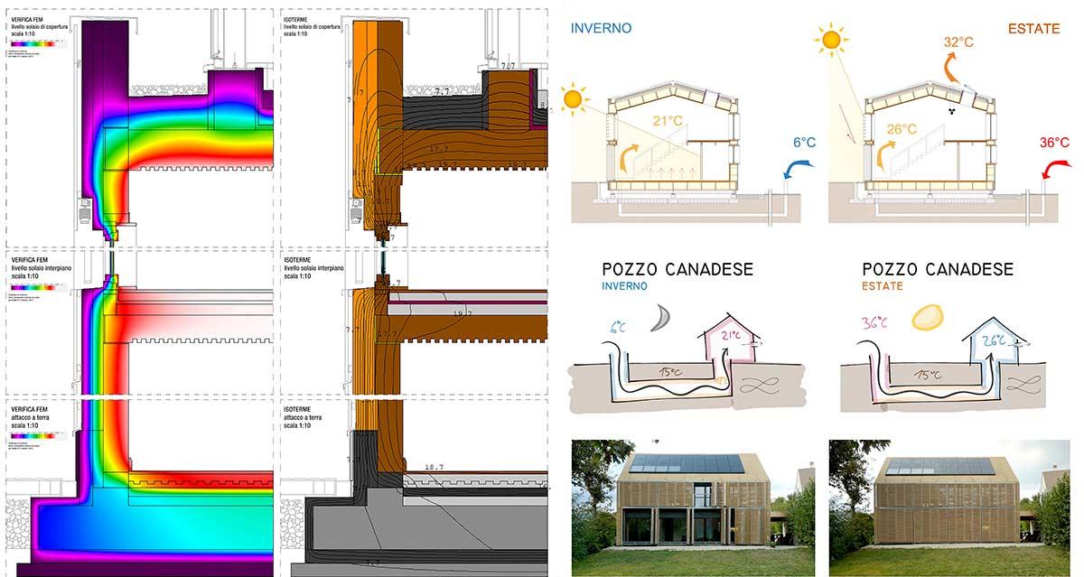 federico-lestini-progetto-social-housing-bioarchitettura-5
